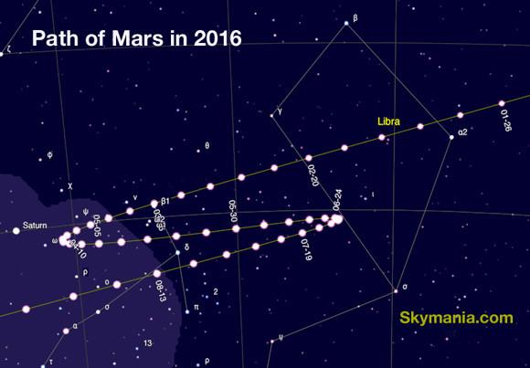 Path of Mars 2016