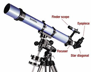 A refracting telescope