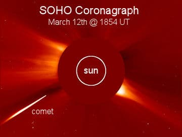 Comet heading for the Sun