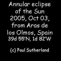 animation of annular eclipse