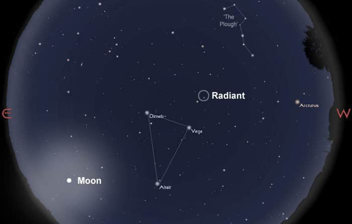 Map of sky showing radiant