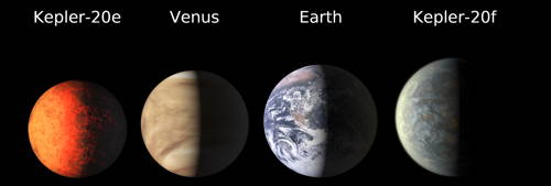 The new planets shown to scale against Venus and Earth
