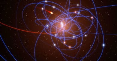 The path of the doomed gas cloud is shown here in red, with nearby stars' orbits shown in blue. Image: ESO