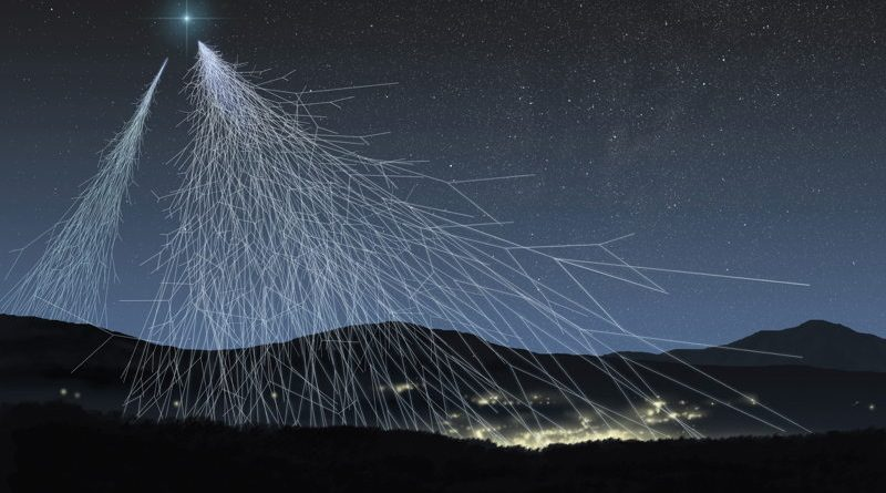 Impression of cosmic rays from one source bombarding Earth