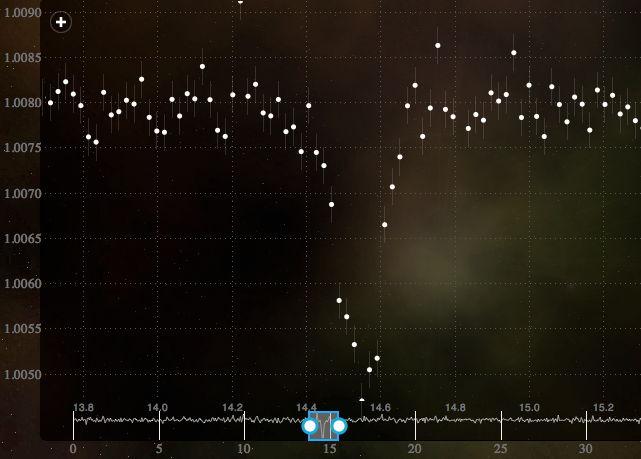 A Planet-Hunters light-curve reveals a transit