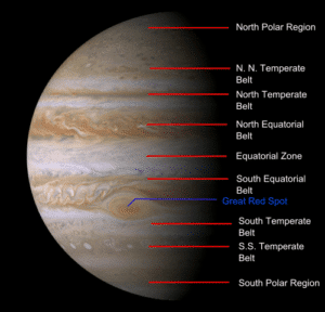 Jupiter's belts indicated on an image taken by the Cassini space probe on its way to Saturn
