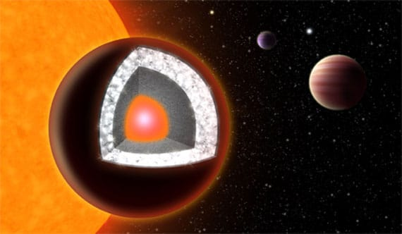 A cutaway diagram of 55 Cancri e showing the thick diamond layer. Credit: Haven Giguere