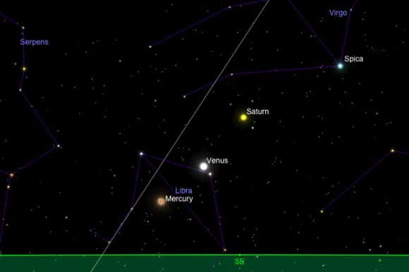 Positions of the planets on 4 December as seen from the latitude of London