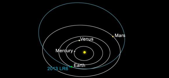 orbit of asteroid 2013 LR6