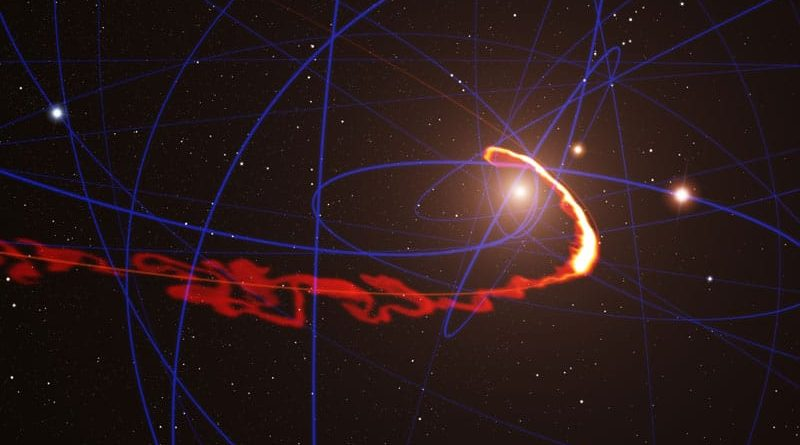 Simulation of gas cloud meeting black hole
