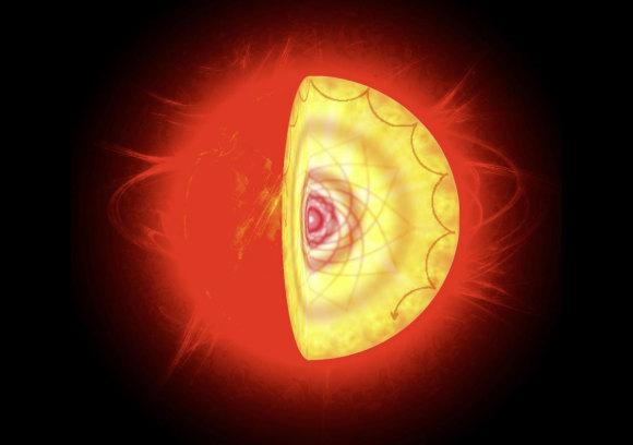 Star pulsations