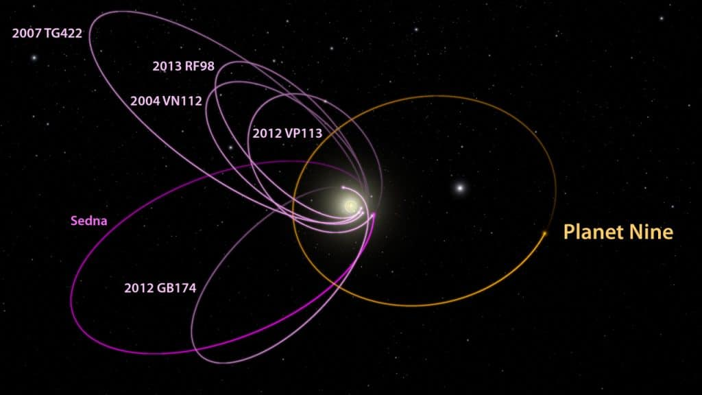 outer solar system orbits - photo #27