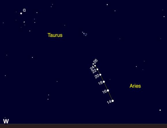 Mercury in the evening sky