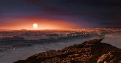 Rocky Earth-sized planet found circling nearest star