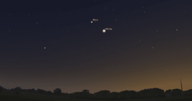 Mars and Venus view