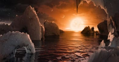 View from TRAPPIST-1f