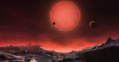 trappist-1 exoplanet