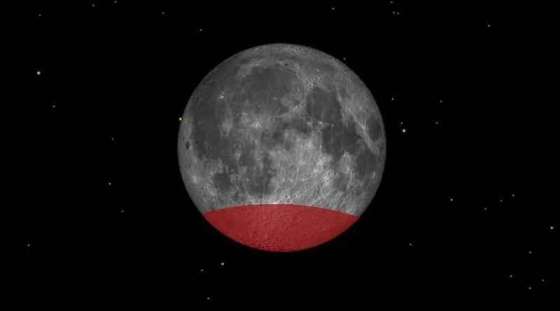 partial lunar eclipse simulation