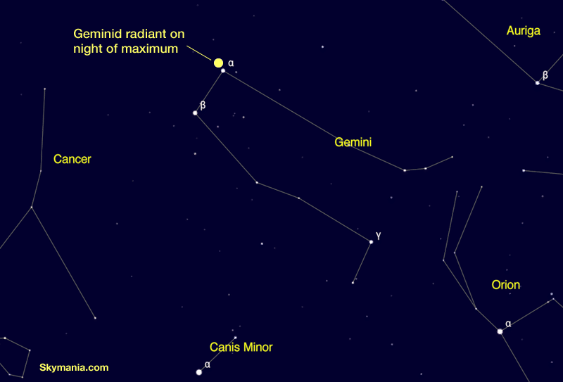 Radiant of Geminids