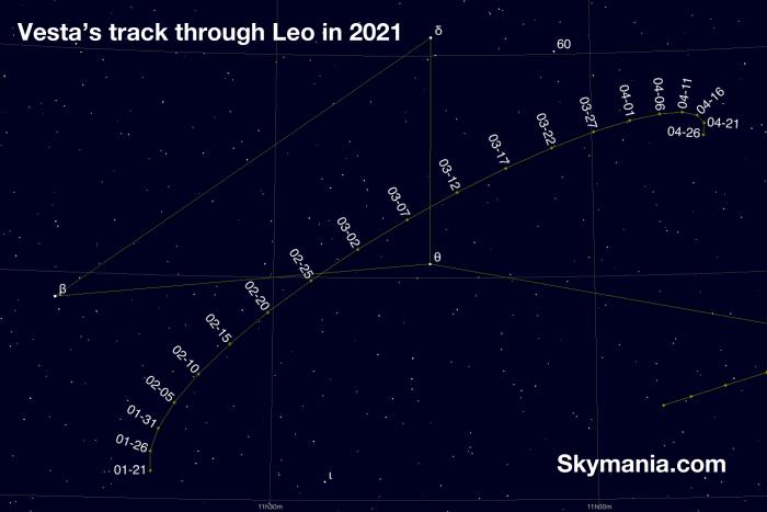 Detailed track of Vesta
