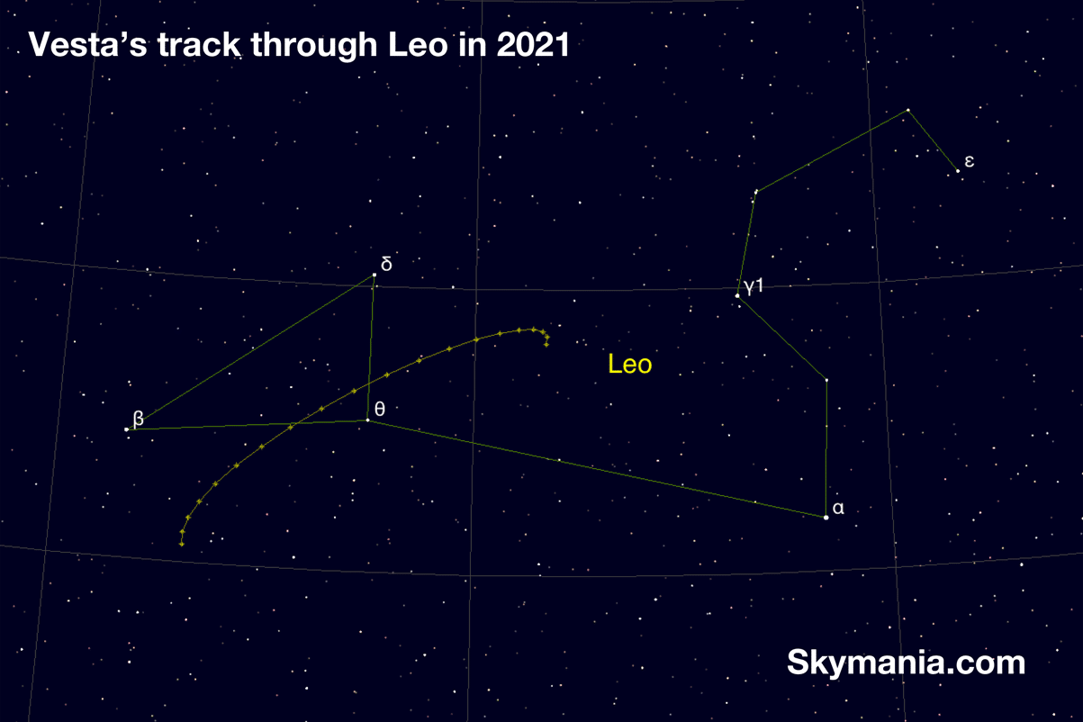 Track of Vesta in 2021