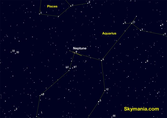 Chart for Neptune