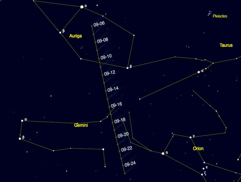 Track of Comet 21P/Giacobini-Zinner