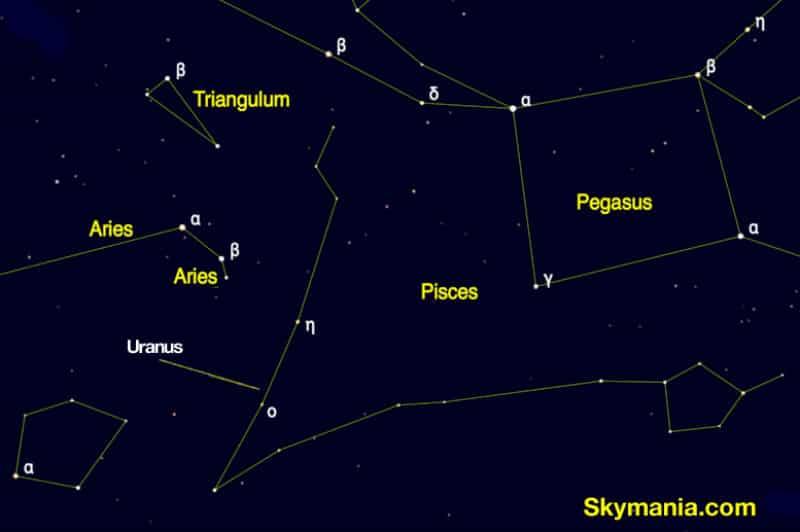 Where you can find Uranus in the night sky
