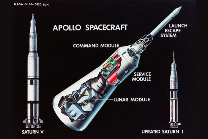 NASA illustrations for the Apollo project