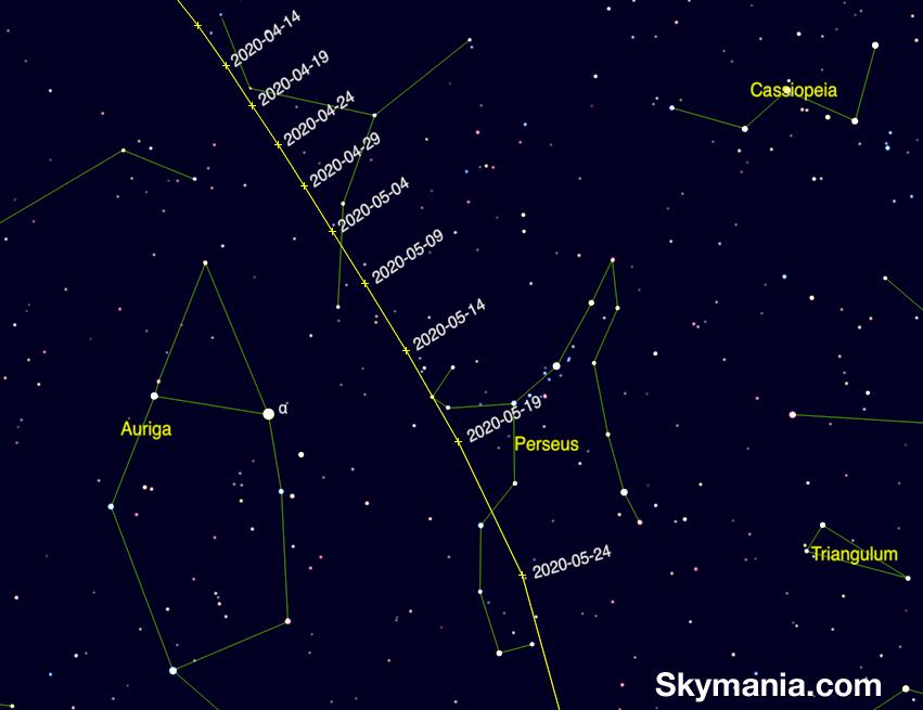 Track of Comet C/2019 ATLAS.