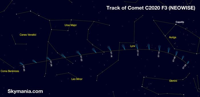 Track of Comet NEOWISE